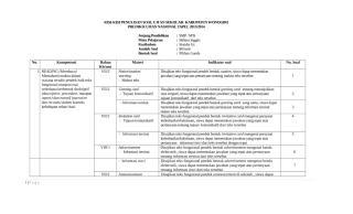 kisi-kisi ujian sekolah 2014.doc