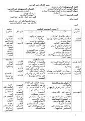 محاربة الإسلام للمفاسد الاقتصادية  الاحتكار.doc