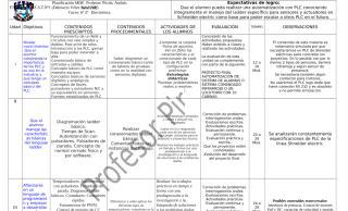 planificación MPE 6to 2015.doc