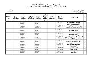 كشوف تسلسم الدبلوم المهنية.doc