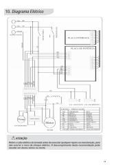 Esquema Electrolux LT60.pdf