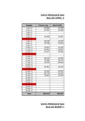 DATA PRODUKSI BARECORE 2014.xls