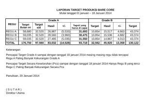Target regu per minggu MAR 2014.xls