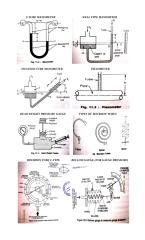 UNIT III DIAGRAMS.doc